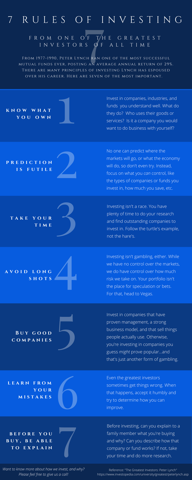7 Rules of Investing