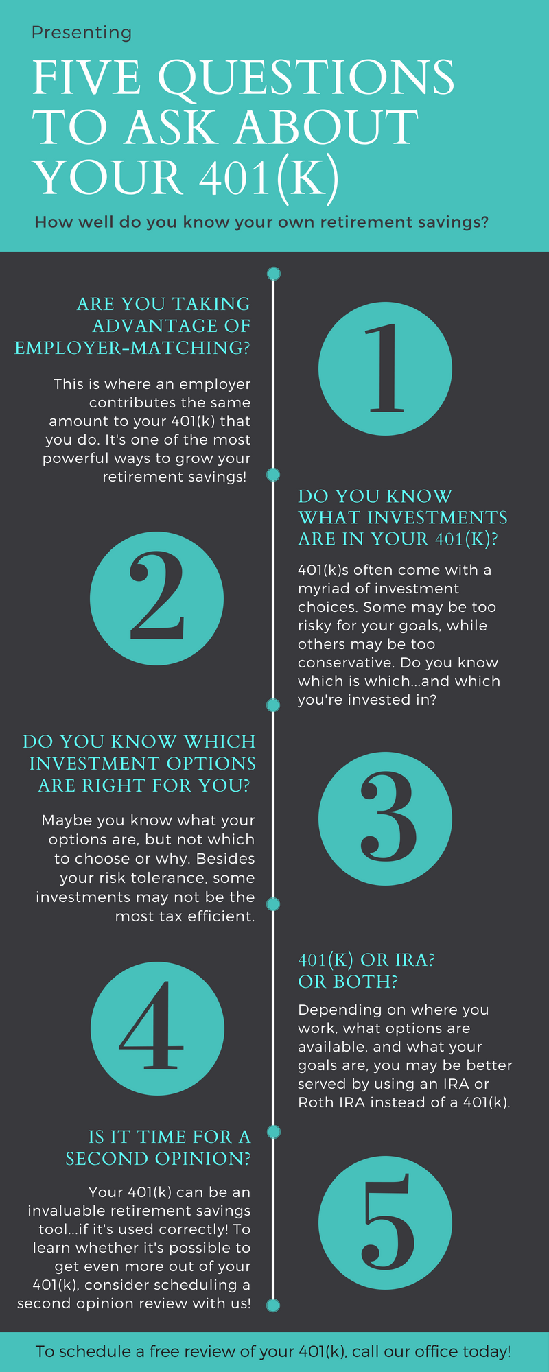 Education-Infographics-401(k) Questions – IMAGE 2