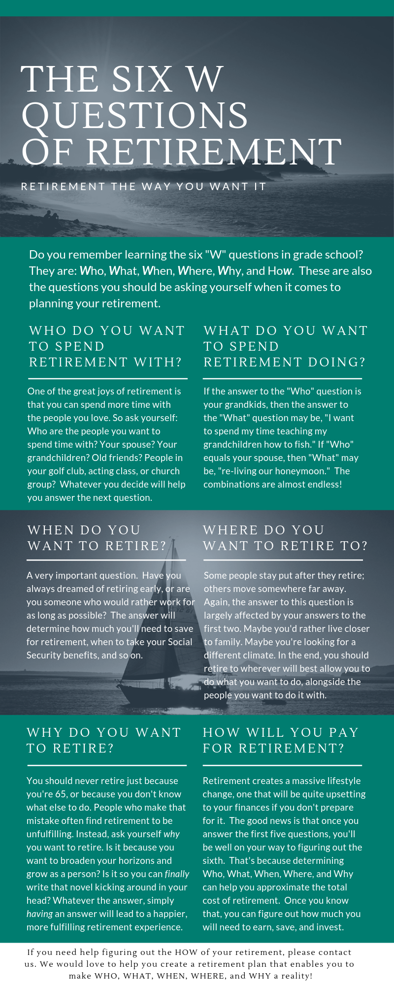 The Six Ws of Retirement – PNG
