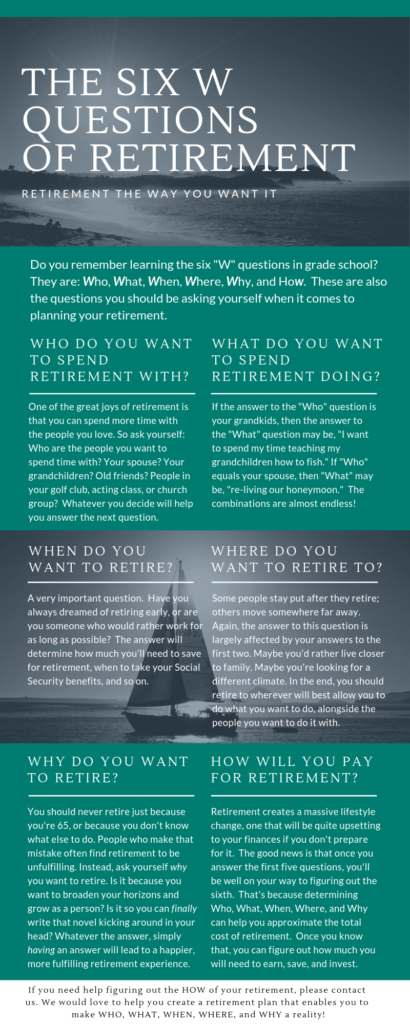 The who, what, when, where, why and how of retirement.