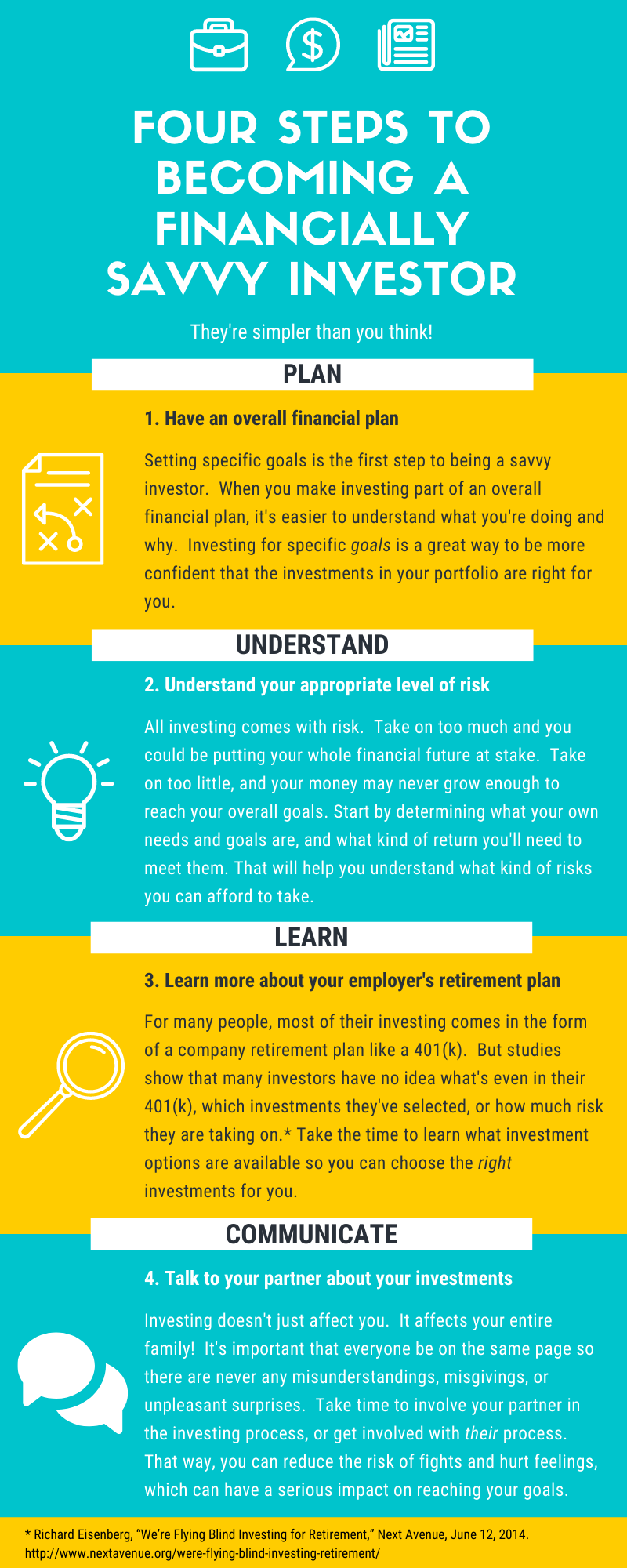 Financially-Savvy-Investor-Infographic-PNG-1-2